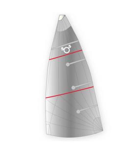 GV 505 Radial